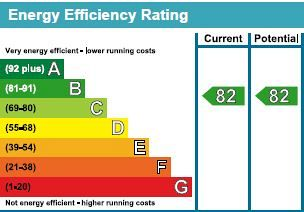Energy Performance Certificate